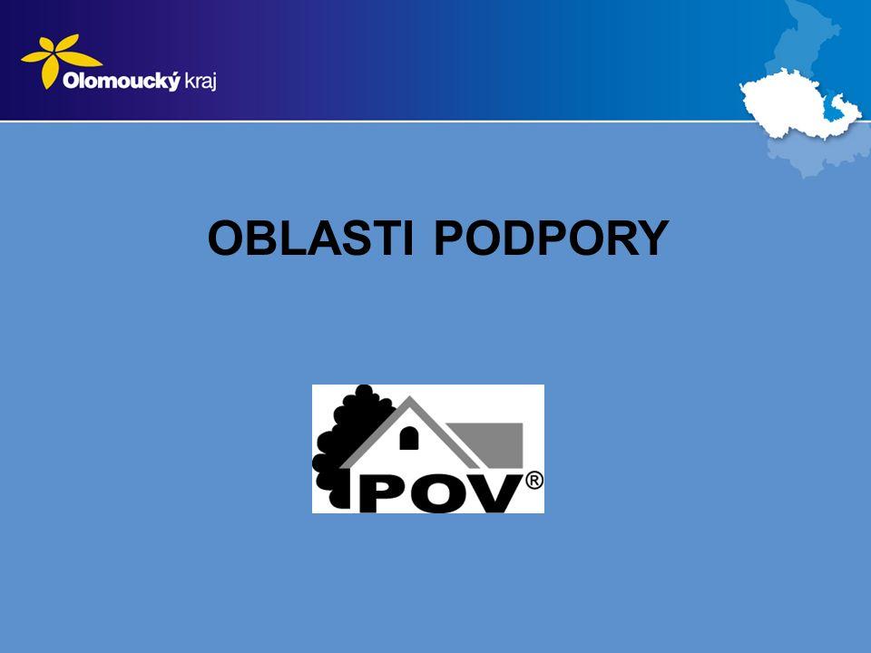 OBLASTI PODPORY