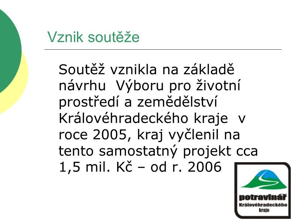 Vznik soutěže Soutěž vznikla na základě návrhu Výboru pro životní prostředí a zemědělství Královéhradeckého kraje v roce 2005, kraj vyčlenil na tento