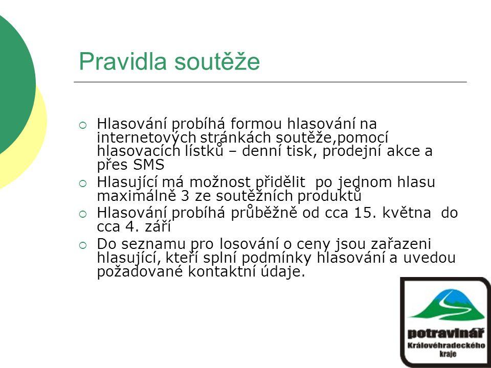 Pravidla soutěže  Hlasování probíhá formou hlasování na internetových stránkách soutěže,pomocí hlasovacích lístků – denní tisk, prodejní akce a přes