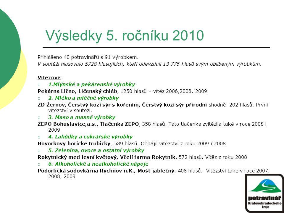 Výsledky 5. ročníku 2010 Přihlášeno 40 potravinářů s 91 výrobkem. V soutěži hlasovalo 5728 hlasujících, kteří odevzdali 13 775 hlasů svým oblíbeným vý