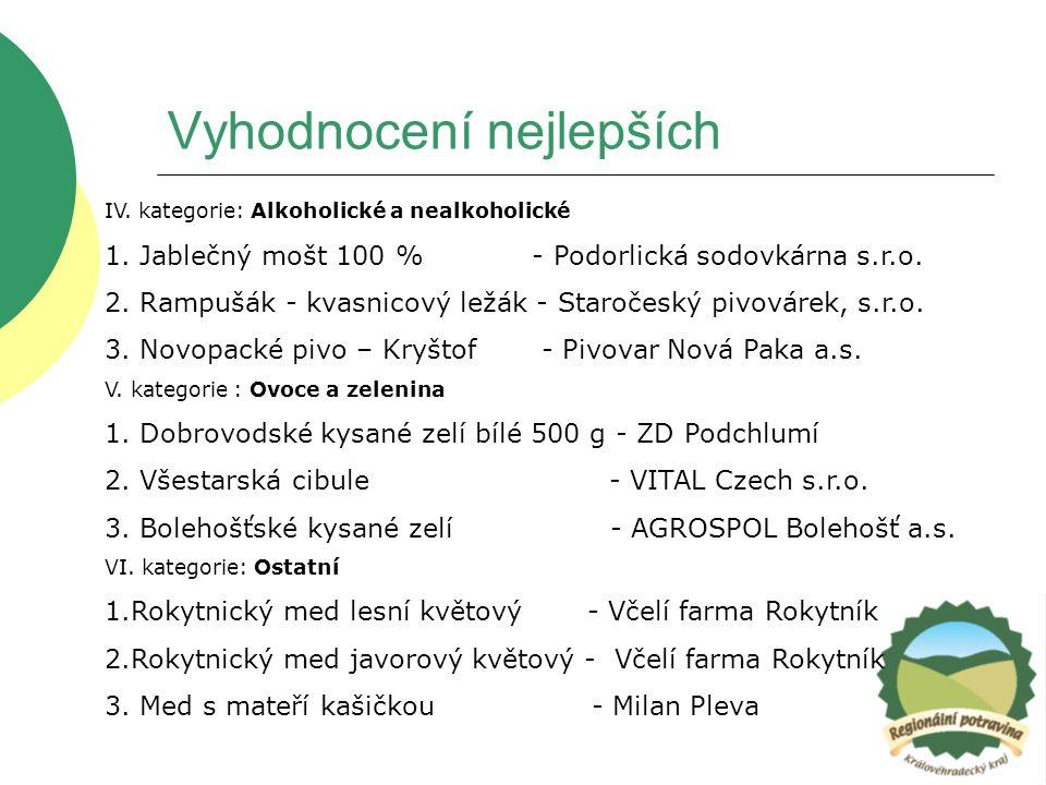 Vyhodnocení nejlepších IV. kategorie: Alkoholické a nealkoholické 1. Jablečný mošt 100 % - Podorlická sodovkárna s.r.o. 2. Rampušák - kvasnicový ležák