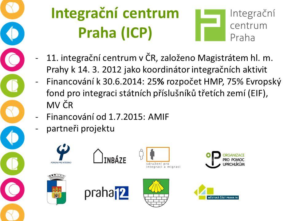 Integrační centrum Praha (ICP) -11. integrační centrum v ČR, založeno Magistrátem hl.