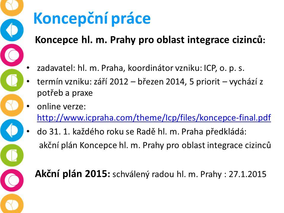 Koncepční práce Koncepce hl. m. Prahy pro oblast integrace cizinců : zadavatel: hl.