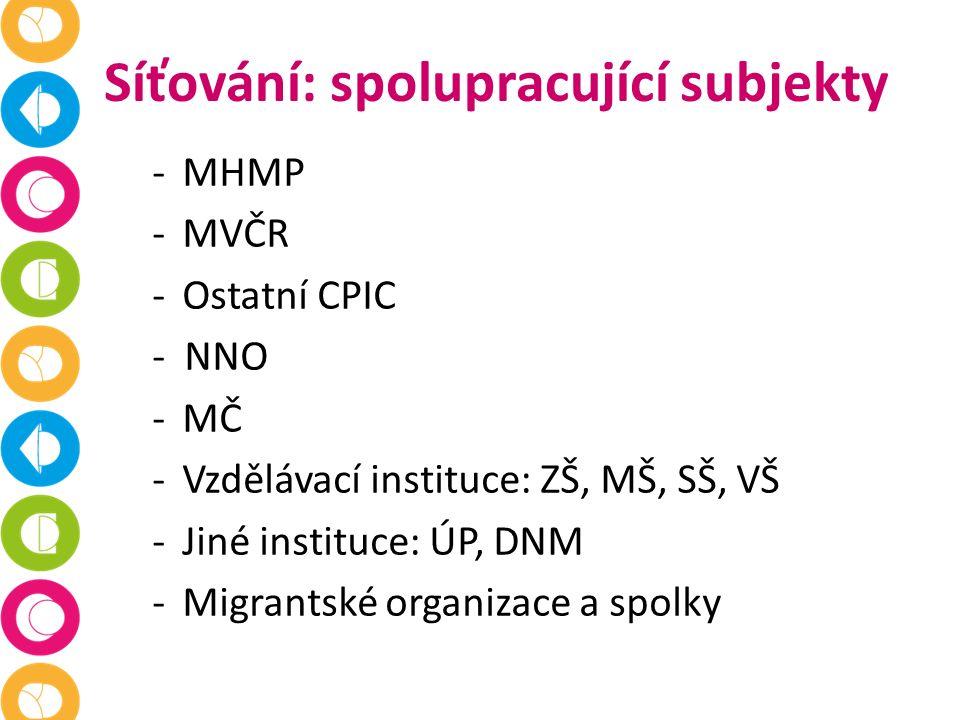 Síťování: spolupracující subjekty -MHMP -MVČR -Ostatní CPIC - NNO -MČ -Vzdělávací instituce: ZŠ, MŠ, SŠ, VŠ -Jiné instituce: ÚP, DNM -Migrantské organizace a spolky