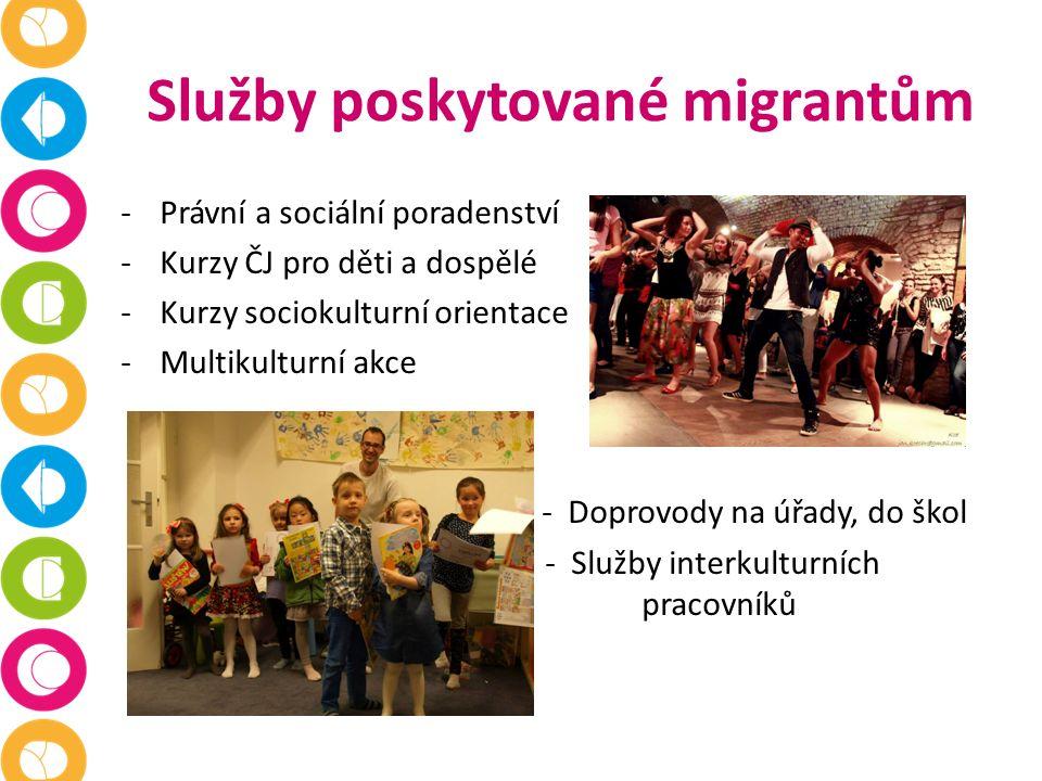 -Právní a sociální poradenství -Kurzy ČJ pro děti a dospělé -Kurzy sociokulturní orientace -Multikulturní akce - Doprovody na úřady, do škol - Služby interkulturních pracovníků Služby poskytované migrantům