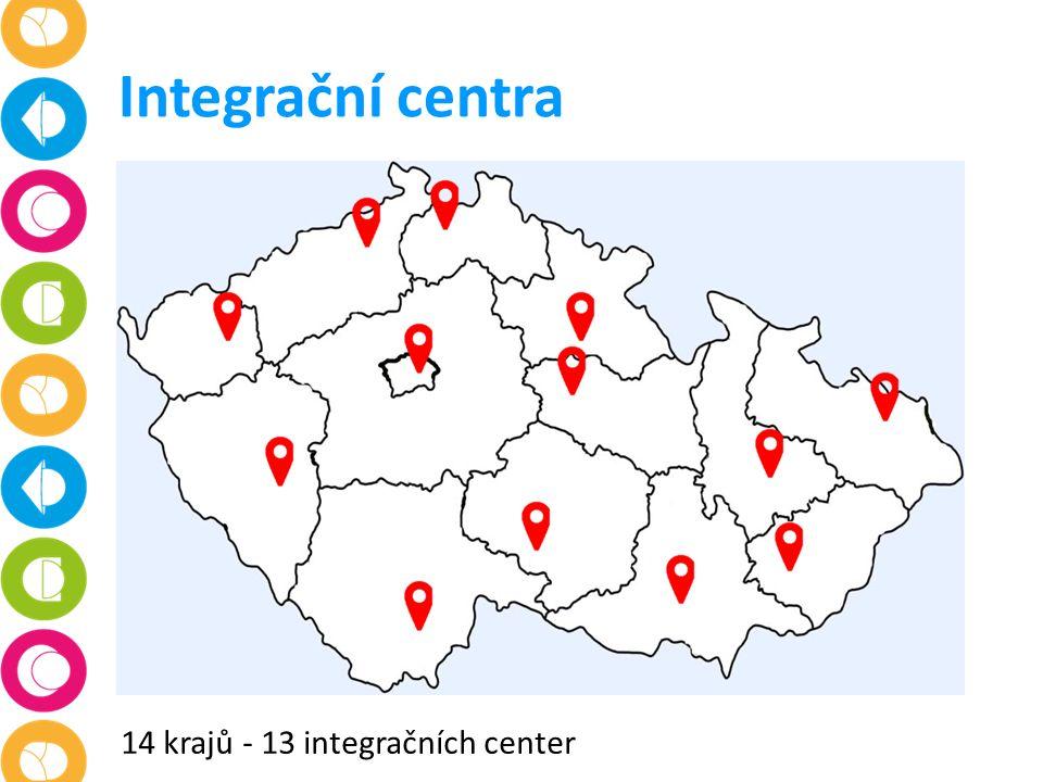 Integrační centra 14 krajů - 13 integračních center