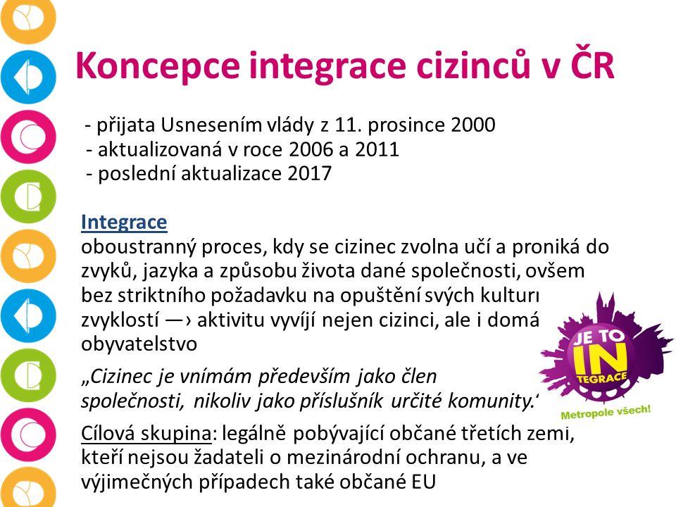 Koncepce integrace cizinců v ČR - přijata Usnesením vlády z 11.