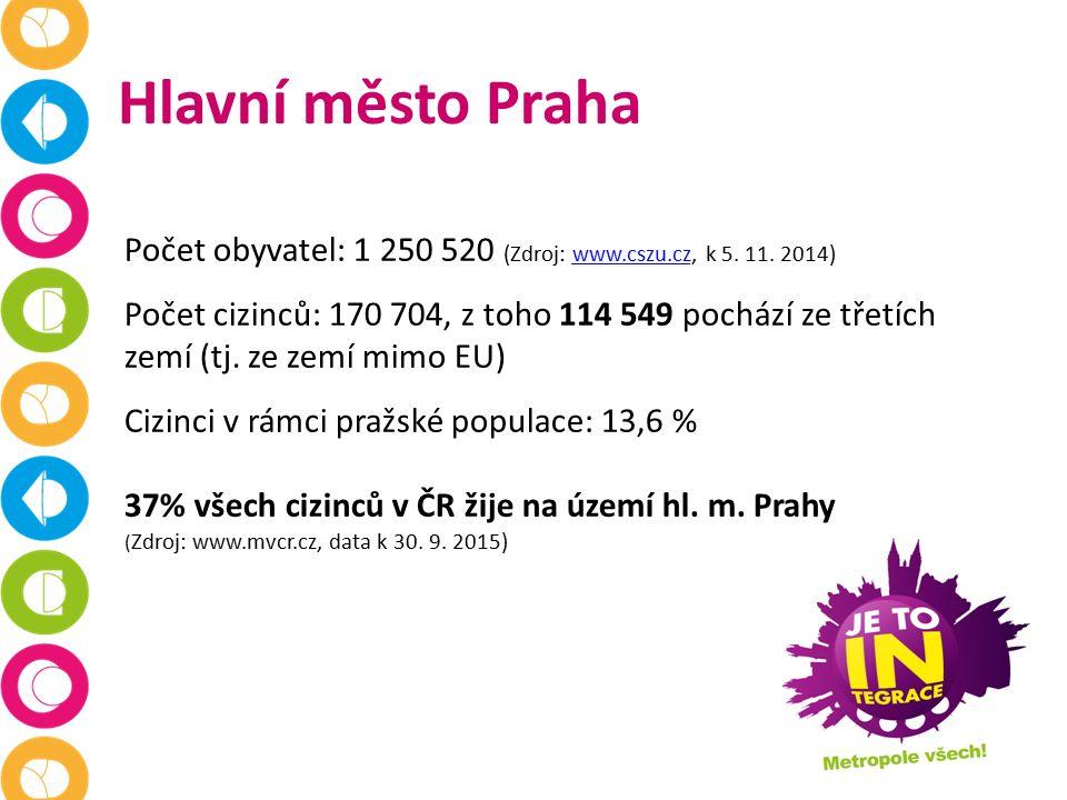 Hlavní město Praha Počet obyvatel: 1 250 520 (Zdroj: www.cszu.cz, k 5.