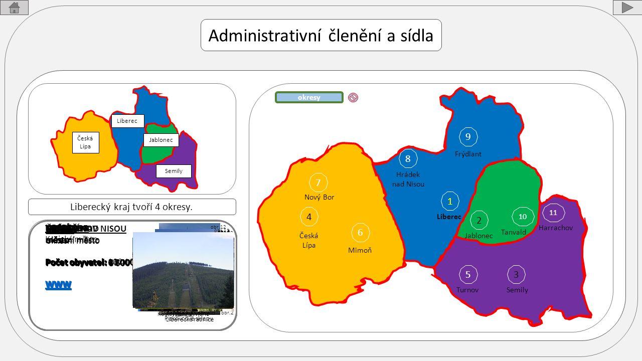 Administrativní členění a sídla Liberecký kraj tvoří 4 okresy. LIBEREC Krajské město Počet obyvatel: 102 100 WWW Liberecká radnice obr.2 JABLONEC okre