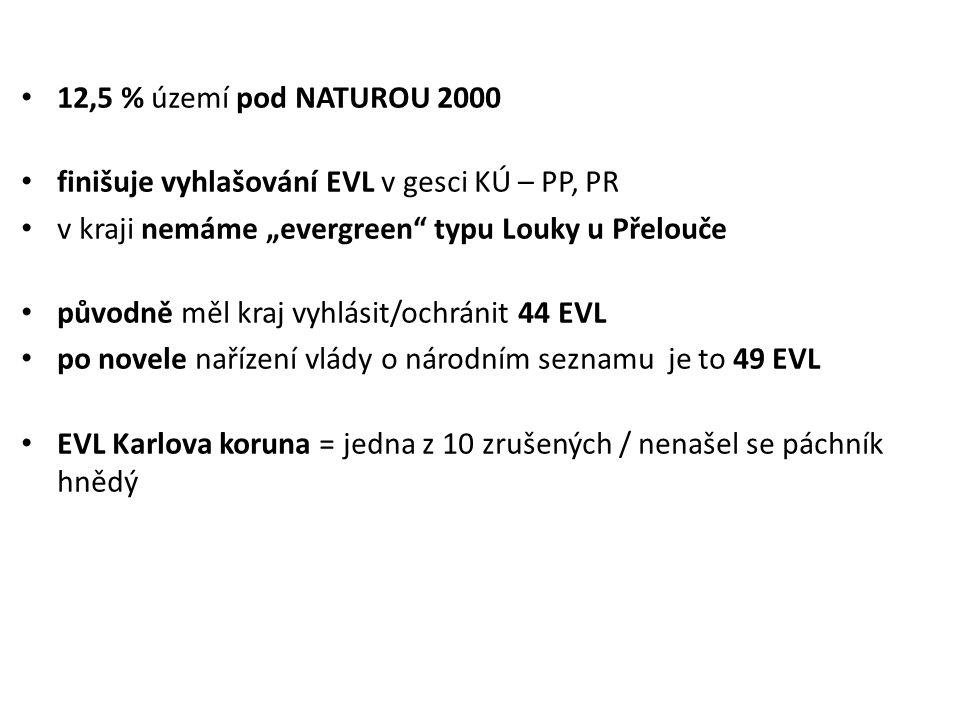 """12,5 % území pod NATUROU 2000 finišuje vyhlašování EVL v gesci KÚ – PP, PR v kraji nemáme """"evergreen typu Louky u Přelouče původně měl kraj vyhlásit/ochránit 44 EVL po novele nařízení vlády o národním seznamu je to 49 EVL EVL Karlova koruna = jedna z 10 zrušených / nenašel se páchník hnědý"""