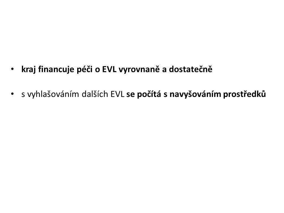 kraj financuje péči o EVL vyrovnaně a dostatečně s vyhlašováním dalších EVL se počítá s navyšováním prostředků