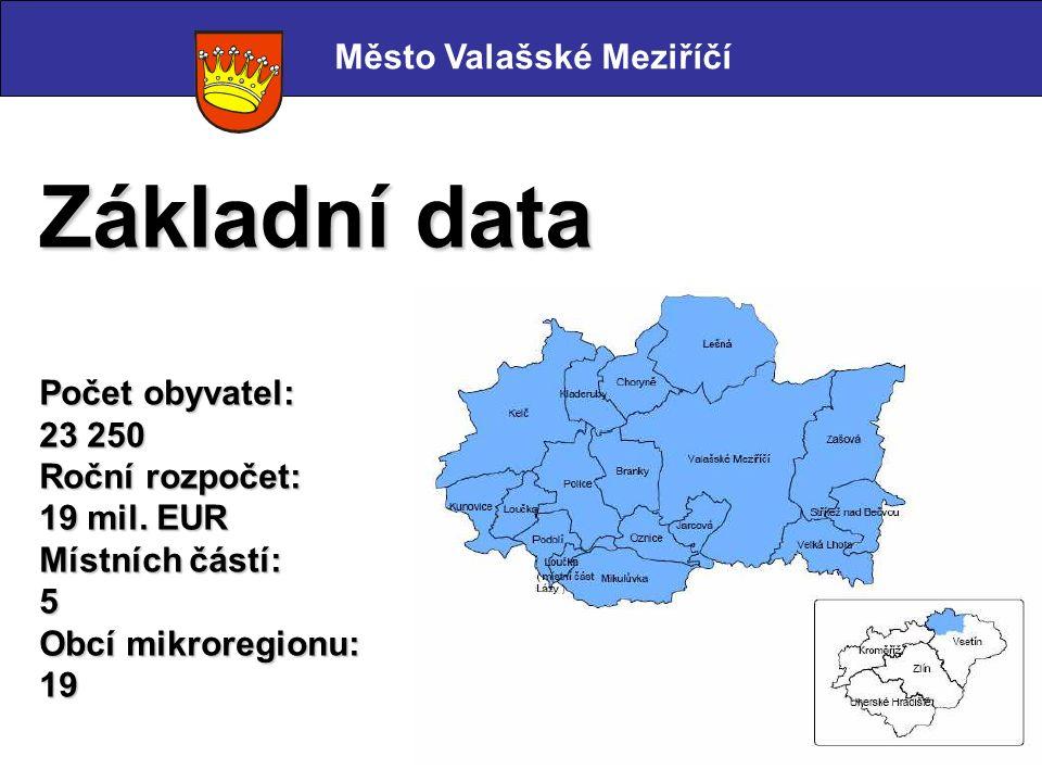 Základní data Počet obyvatel: 23 250 Roční rozpočet: 19 mil.