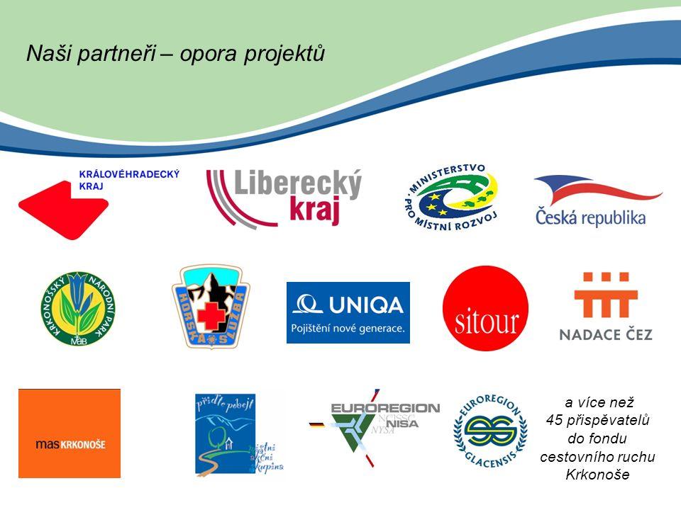 Naši partneři – opora projektů a více než 45 přispěvatelů do fondu cestovního ruchu Krkonoše