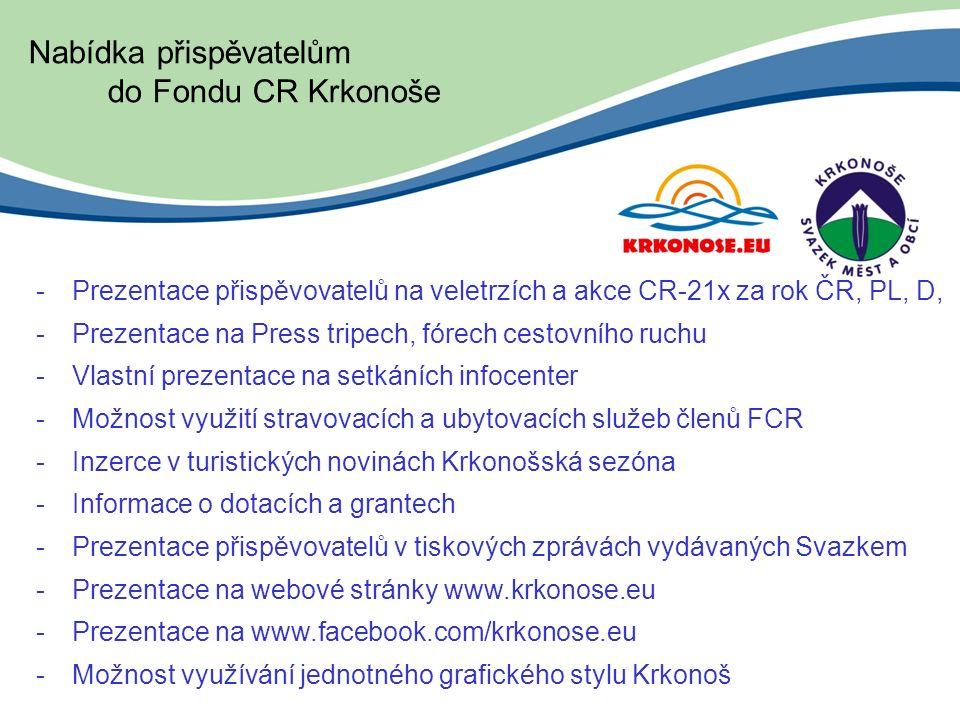 -Prezentace přispěvovatelů na veletrzích a akce CR-21x za rok ČR, PL, D, -Prezentace na Press tripech, fórech cestovního ruchu -Vlastní prezentace na setkáních infocenter -Možnost využití stravovacích a ubytovacích služeb členů FCR -Inzerce v turistických novinách Krkonošská sezóna -Informace o dotacích a grantech -Prezentace přispěvovatelů v tiskových zprávách vydávaných Svazkem -Prezentace na webové stránky www.krkonose.eu -Prezentace na www.facebook.com/krkonose.eu -Možnost využívání jednotného grafického stylu Krkonoš Nabídka přispěvatelům do Fondu CR Krkonoše