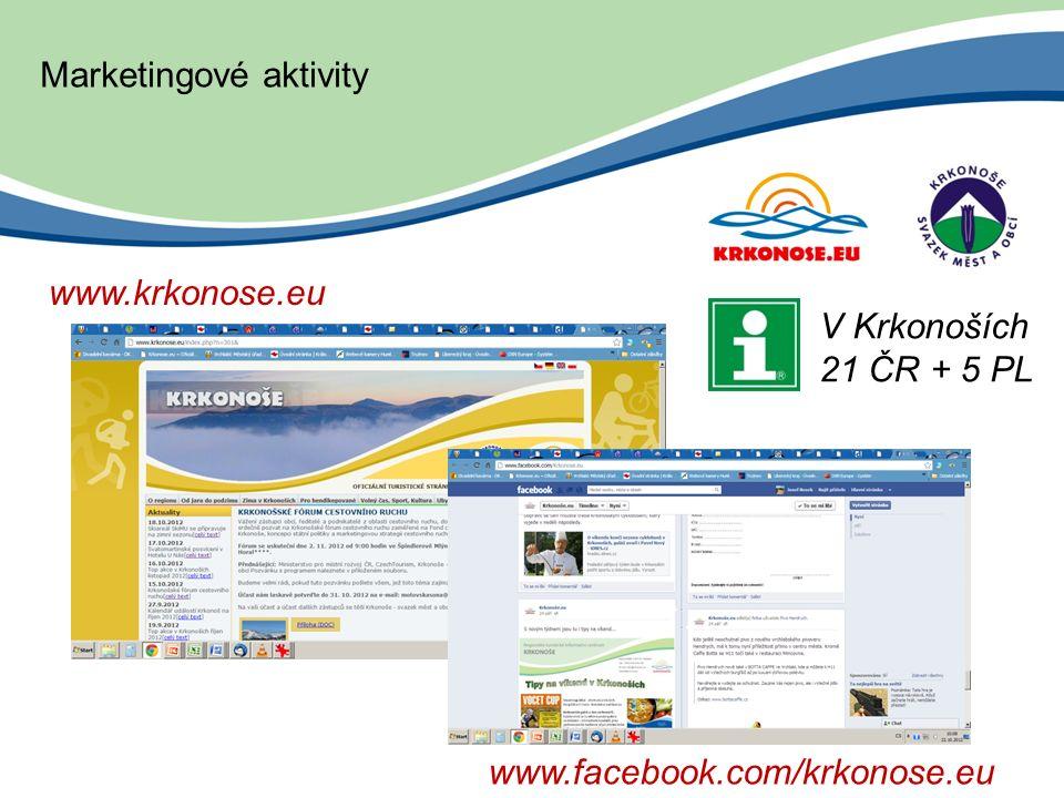 Marketingové aktivity V Krkonoších 21 ČR + 5 PL www.krkonose.eu www.facebook.com/krkonose.eu