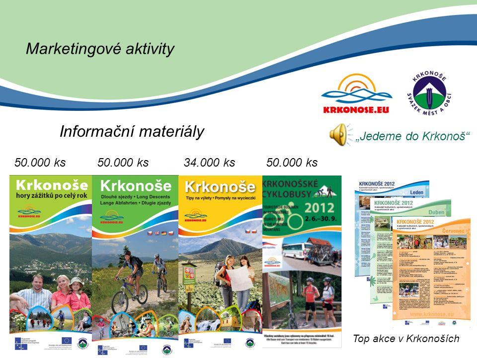 www.rozvoj.krkonose.eu Krkonoše – svazek měst a obcí