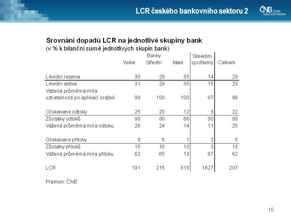 10 LCR českého bankovního sektoru 2
