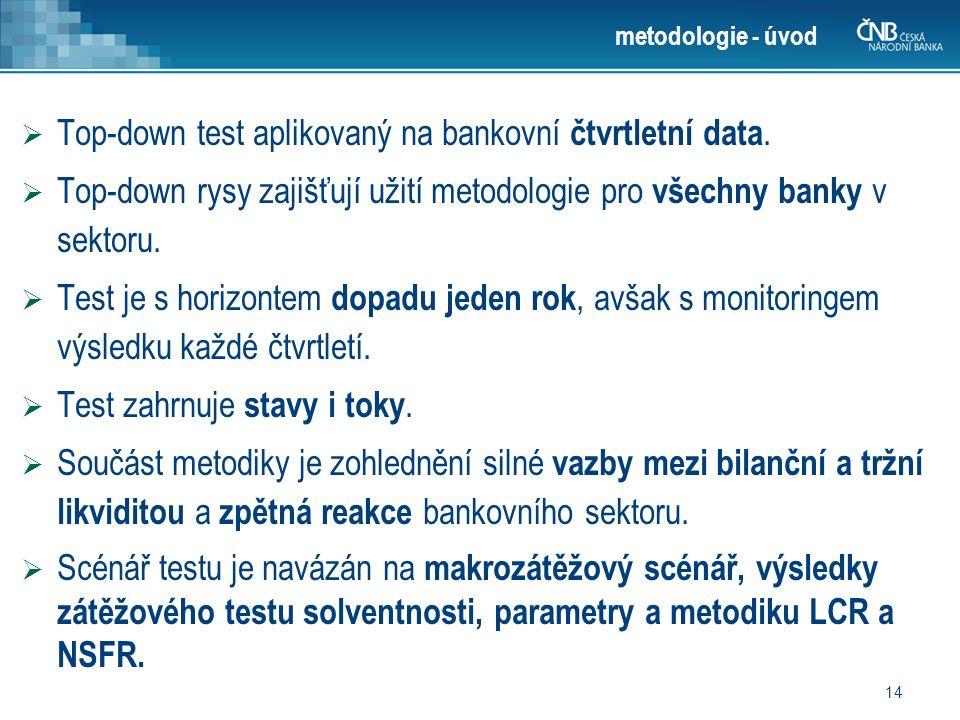 14 metodologie - úvod  Top-down test aplikovaný na bankovní čtvrtletní data.