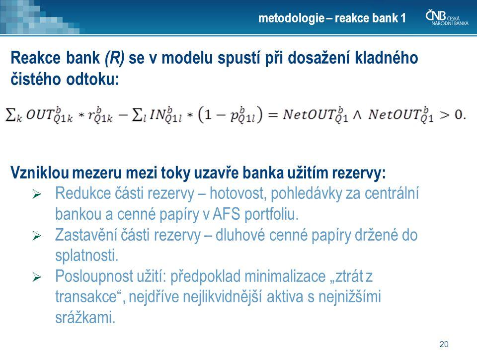 20 metodologie – reakce bank 1 Reakce bank (R) se v modelu spustí při dosažení kladného čistého odtoku: Vzniklou mezeru mezi toky uzavře banka užitím rezervy:  Redukce části rezervy – hotovost, pohledávky za centrální bankou a cenné papíry v AFS portfoliu.