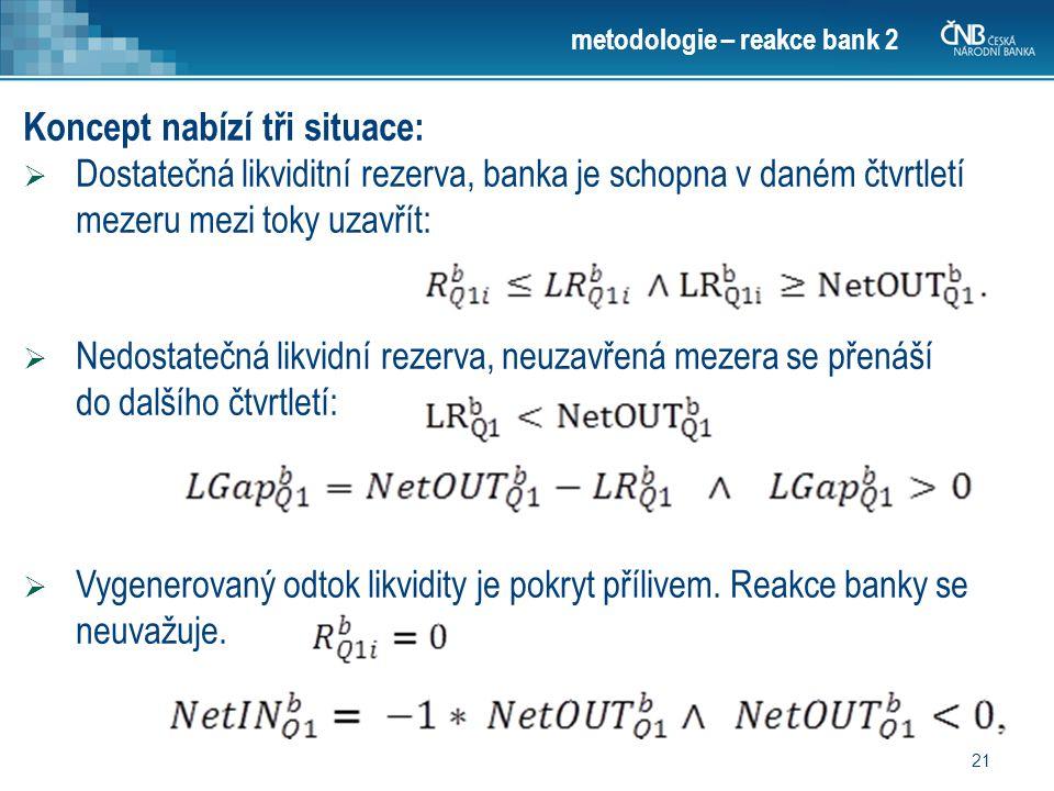 21 metodologie – reakce bank 2 Koncept nabízí tři situace:  Dostatečná likviditní rezerva, banka je schopna v daném čtvrtletí mezeru mezi toky uzavřít:  Nedostatečná likvidní rezerva, neuzavřená mezera se přenáší do dalšího čtvrtletí:  Vygenerovaný odtok likvidity je pokryt přílivem.