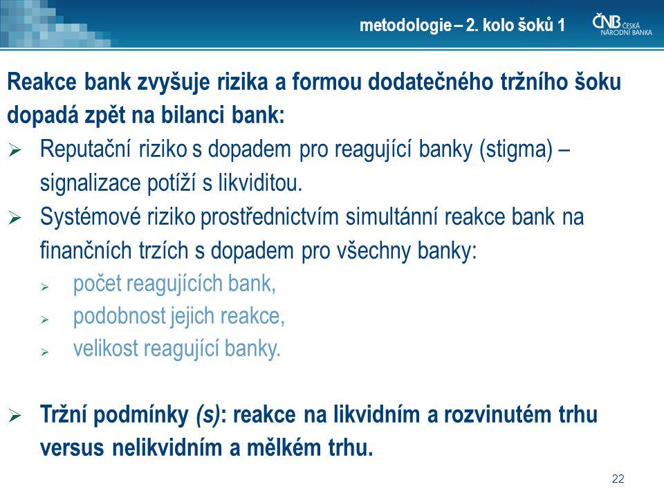 22 metodologie – 2.