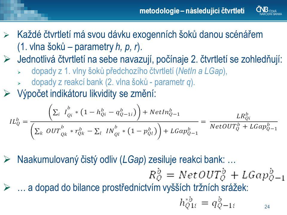 24 metodologie – následující čtvrtletí  Každé čtvrtletí má svou dávku exogenních šoků danou scénářem (1.