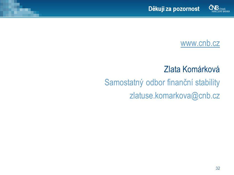 32 Děkuji za pozornost www.cnb.cz Zlata Komárková Samostatný odbor finanční stability zlatuse.komarkova@cnb.cz