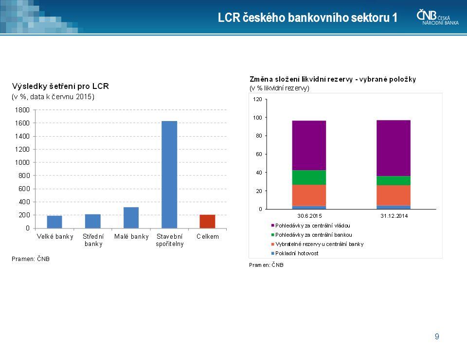 9 LCR českého bankovního sektoru 1