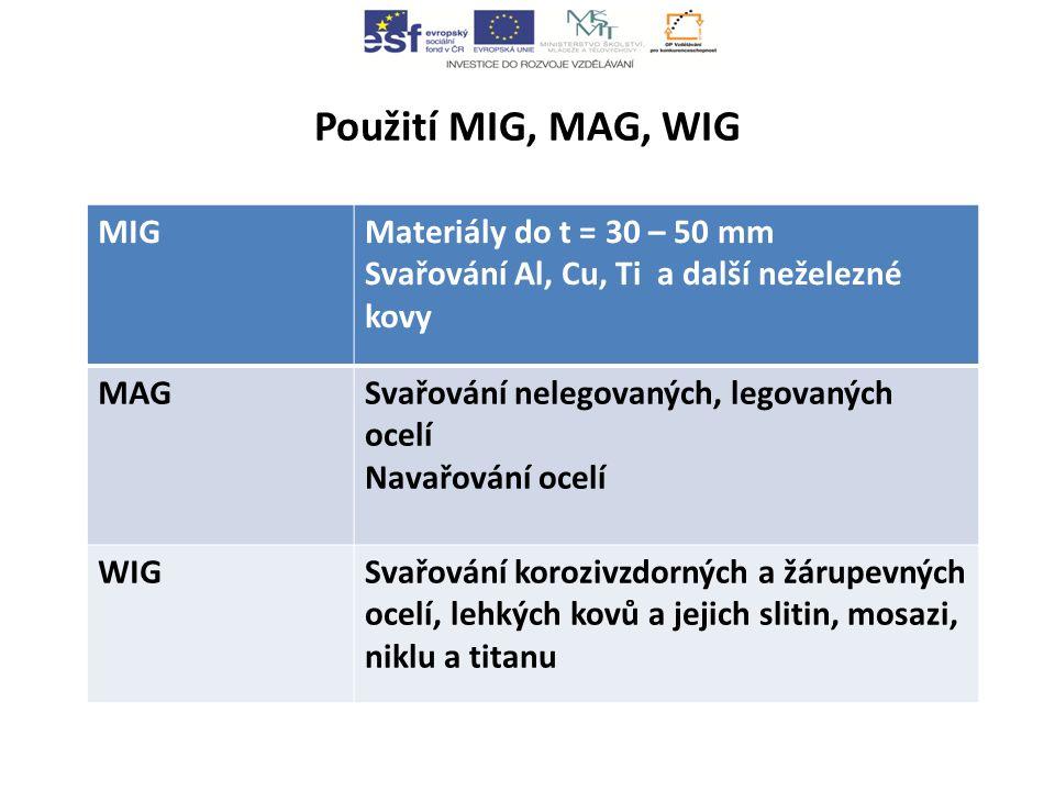 Použití MIG, MAG, WIG MIGMateriály do t = 30 – 50 mm Svařování Al, Cu, Ti a další neželezné kovy MAGSvařování nelegovaných, legovaných ocelí Navařování ocelí WIGSvařování korozivzdorných a žárupevných ocelí, lehkých kovů a jejich slitin, mosazi, niklu a titanu