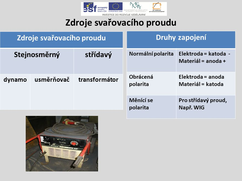 Druhy elektrod Elektrody tavnénetavné holéobalenéwolframovéuhlíkové Pod tavidlem V ochranné atmosféře WIG = TIG CO 2 Argonu MAGMIG