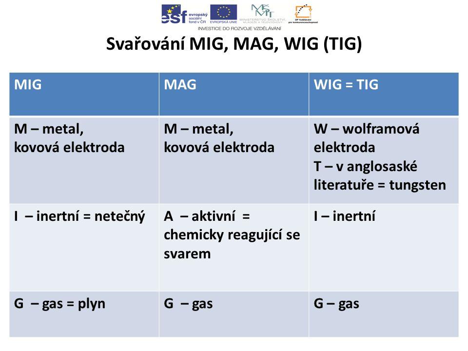 Svařování MIG, MAG, WIG (TIG) MIGMAGWIG = TIG M – metal, kovová elektroda M – metal, kovová elektroda W – wolframová elektroda T – v anglosaské literatuře = tungsten I – inertní = netečnýA – aktivní = chemicky reagující se svarem I – inertní G – gas = plynG – gas