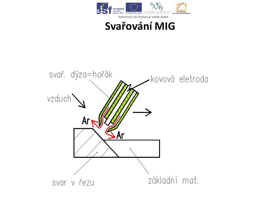 Svařování MIG – svařování tavící se elektrodou v ochranné atmosféře argonu Používá se směs Argonu s 0 2 nebo C0 2 Argon se neúčastní svařovacího procesu, jen chrání svar před kyslíkem Svařuje se stejnosměrným proudem s + polaritou eletrody Svařujeme materiály do t = 50mm