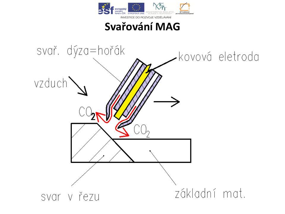 Svařování MAG
