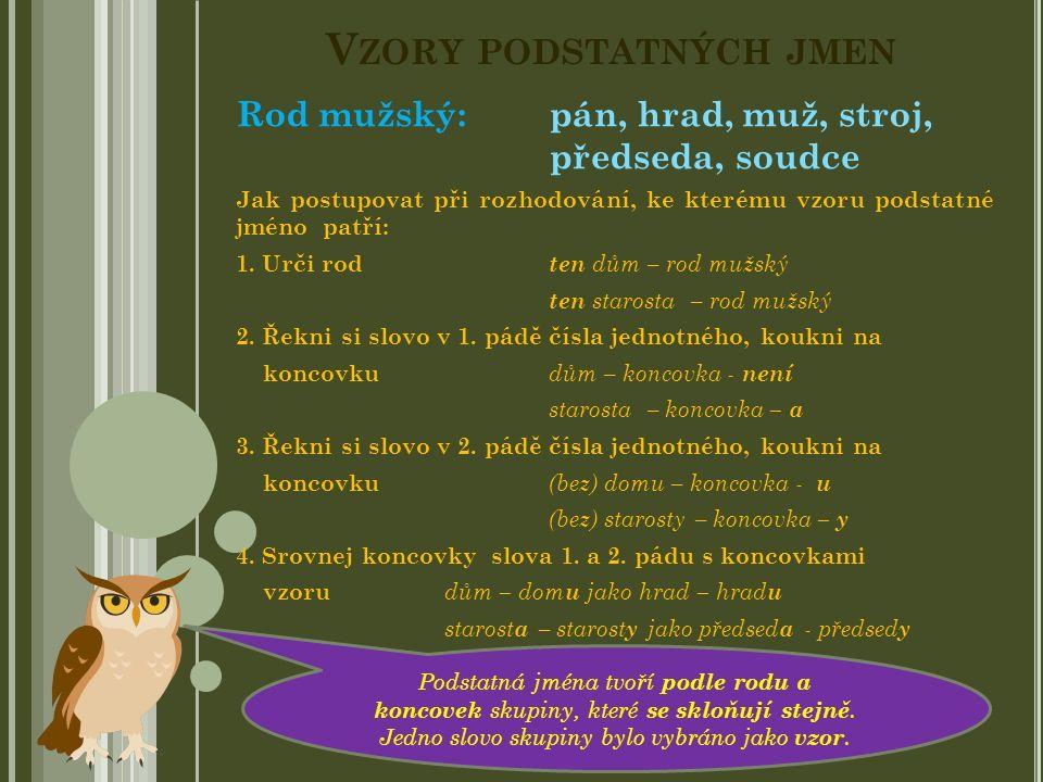 P OUŽITÁ LITERATURA JANÁČKOVÁ Zita, MŰHLHAUSEROVÁ Hana, PŘÍBORSKÁ Olga, ZBOŘILOVÁ Jitka.