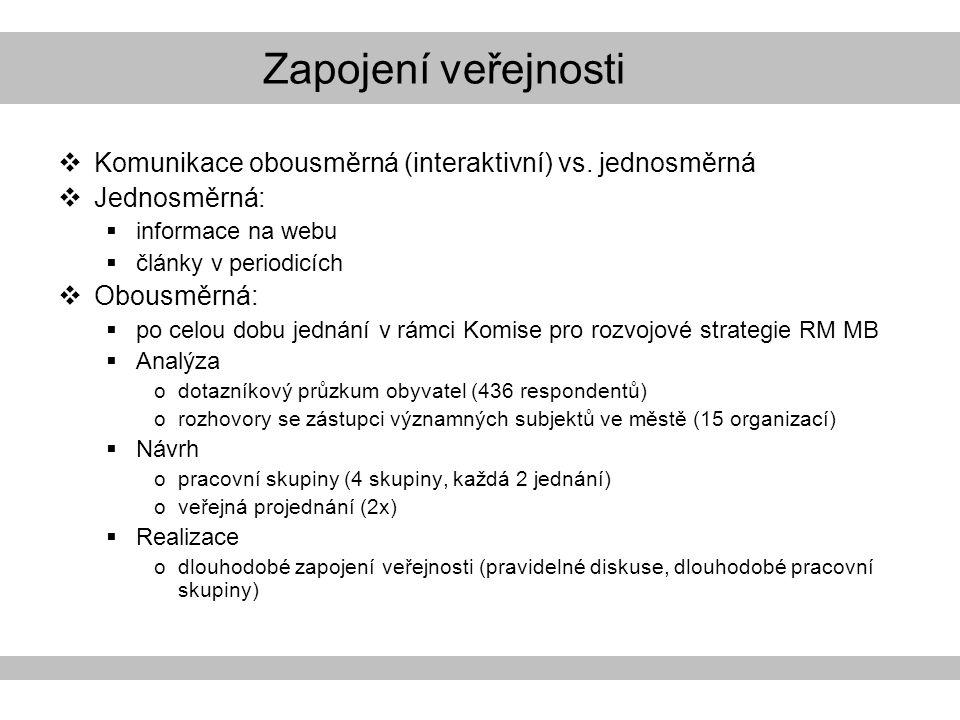 Zapojení veřejnosti  Komunikace obousměrná (interaktivní) vs.