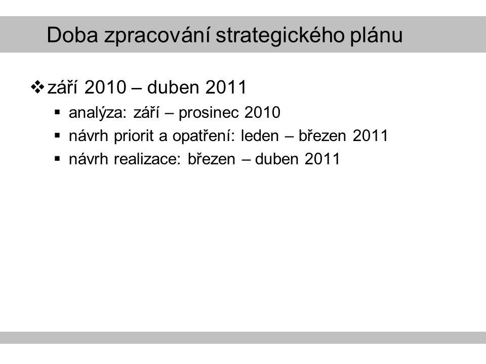 Doba zpracování strategického plánu  září 2010 – duben 2011  analýza: září – prosinec 2010  návrh priorit a opatření: leden – březen 2011  návrh realizace: březen – duben 2011