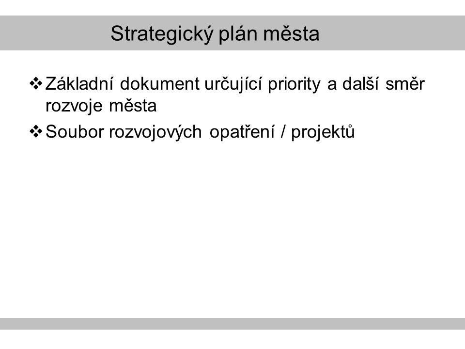 Strategický plán města  Základní dokument určující priority a další směr rozvoje města  Soubor rozvojových opatření / projektů