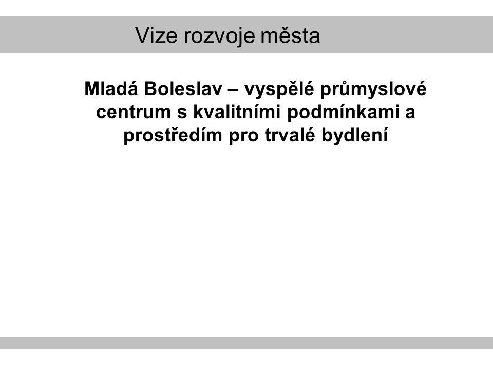 Vize rozvoje města Mladá Boleslav – vyspělé průmyslové centrum s kvalitními podmínkami a prostředím pro trvalé bydlení
