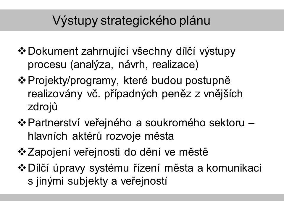 Výstupy strategického plánu  Dokument zahrnující všechny dílčí výstupy procesu (analýza, návrh, realizace)  Projekty/programy, které budou postupně realizovány vč.