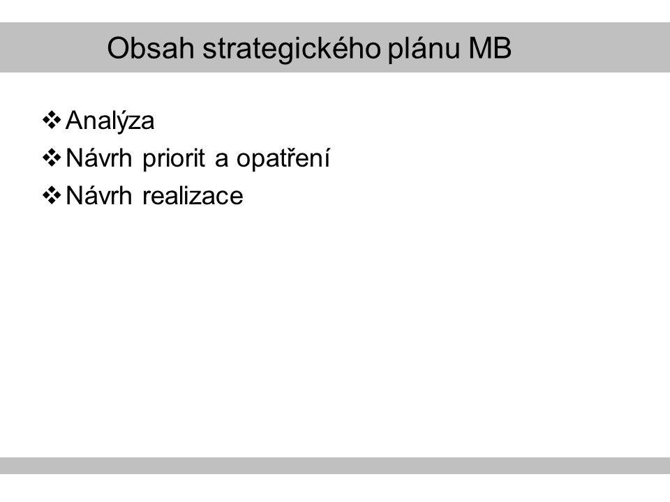 Obsah strategického plánu MB  Analýza  Návrh priorit a opatření  Návrh realizace