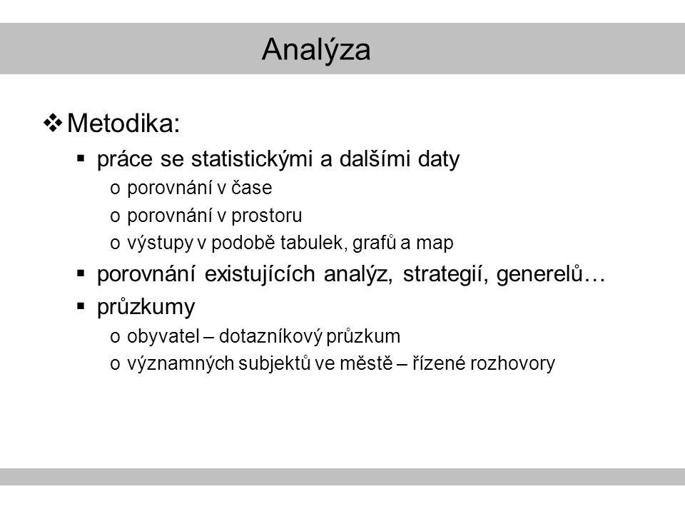 Analýza  Metodika:  práce se statistickými a dalšími daty oporovnání v čase oporovnání v prostoru ovýstupy v podobě tabulek, grafů a map  porovnání existujících analýz, strategií, generelů…  průzkumy oobyvatel – dotazníkový průzkum ovýznamných subjektů ve městě – řízené rozhovory