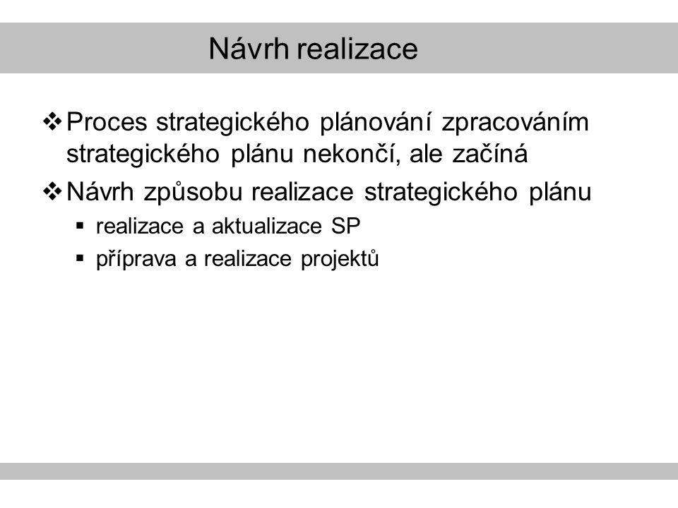 Návrh realizace  Proces strategického plánování zpracováním strategického plánu nekončí, ale začíná  Návrh způsobu realizace strategického plánu  realizace a aktualizace SP  příprava a realizace projektů