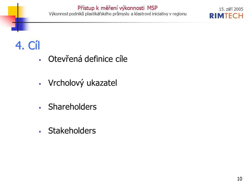 15. září 2005 Přístup k měření výkonnosti MSP Výkonnost podniků plastikářského průmyslu a klastrové iniciativy v regionu 10  Otevřená definice cíle 