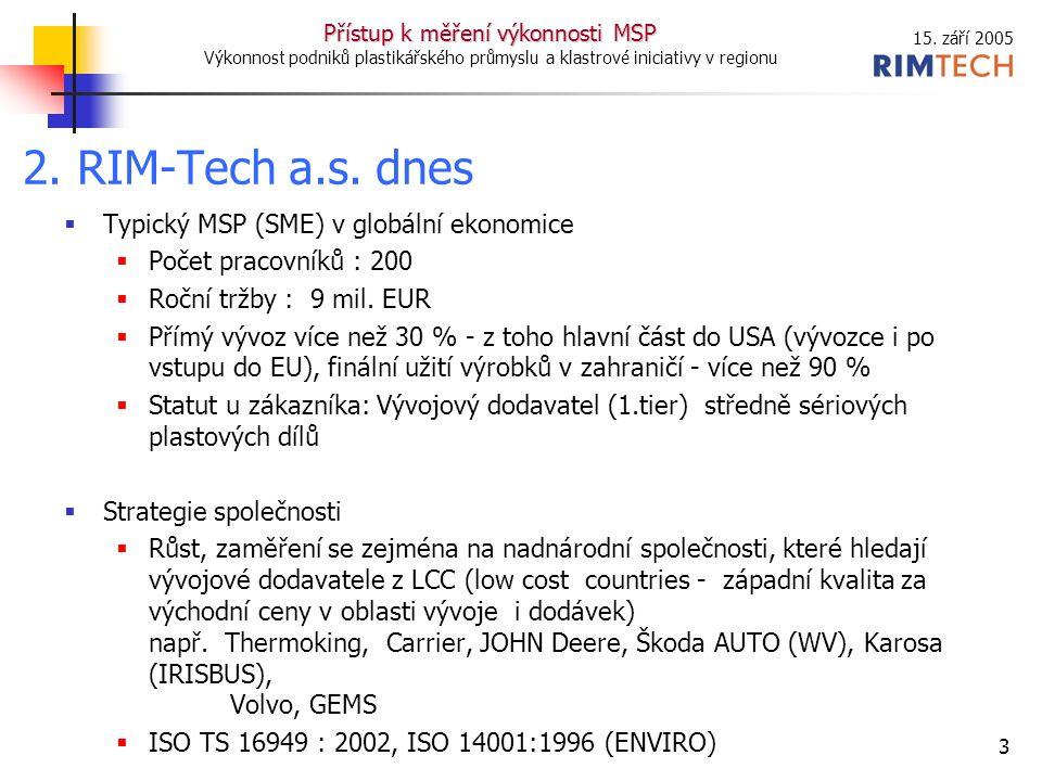 15. září 2005 Přístup k měření výkonnosti MSP Výkonnost podniků plastikářského průmyslu a klastrové iniciativy v regionu 3 2. RIM-Tech a.s. dnes  Typ