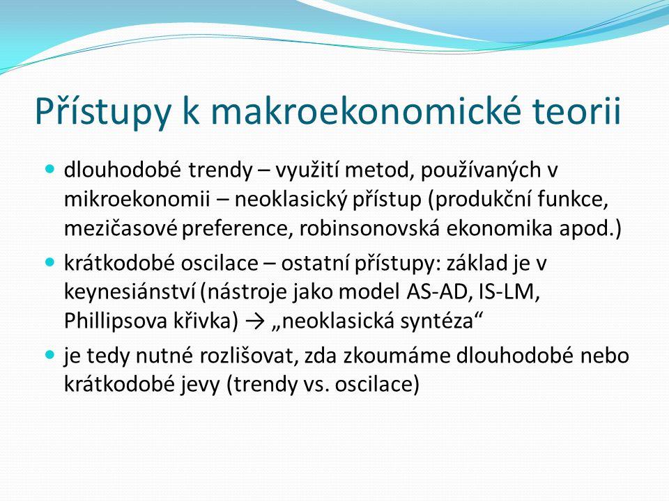 Přístupy k makroekonomické teorii dlouhodobé trendy – využití metod, používaných v mikroekonomii – neoklasický přístup (produkční funkce, mezičasové p