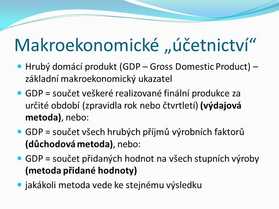 """Makroekonomické """"účetnictví"""" Hrubý domácí produkt (GDP – Gross Domestic Product) – základní makroekonomický ukazatel GDP = součet veškeré realizované"""
