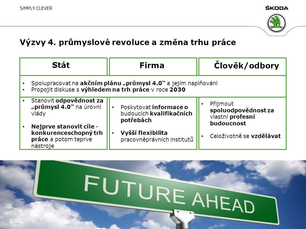 """Výzvy 4. průmyslové revoluce a změna trhu práce 13 Stanovit odpovědnost za """"průmysl 4.0"""" na úrovni vlády Nejprve stanovit cíle - konkurenceschopný trh"""