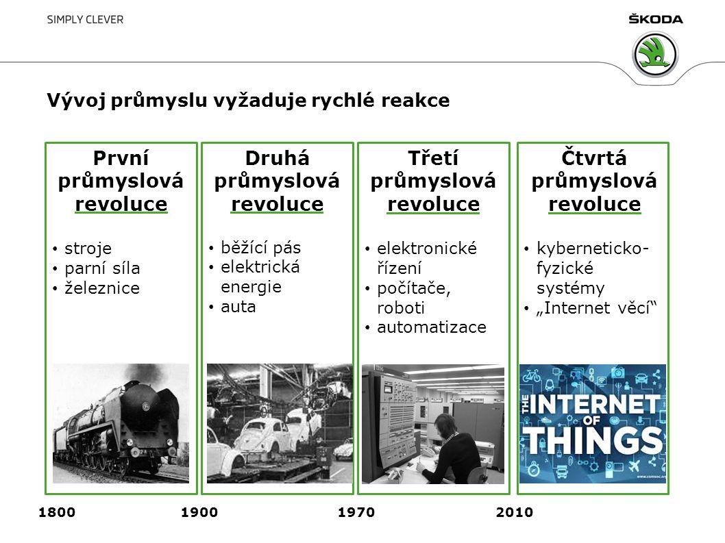 """Vývoj průmyslu vyžaduje rychlé reakce První průmyslová revoluce stroje parní síla železnice Druhá průmyslová revoluce běžící pás elektrická energie auta Třetí průmyslová revoluce elektronické řízení počítače, roboti automatizace Čtvrtá průmyslová revoluce kyberneticko- fyzické systémy """"Internet věcí 1970190018002010"""