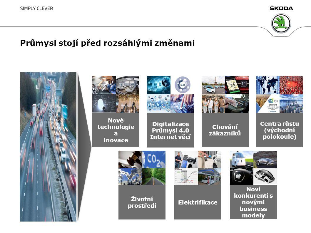 Průmysl stojí před rozsáhlými změnami Digitalizace Průmysl 4.0 Internet věcí Centra růstu (východní polokoule) Životní prostředí Noví konkurenti s novými business modely Nové technologie a inovace Chování zákazníků Elektrifikace