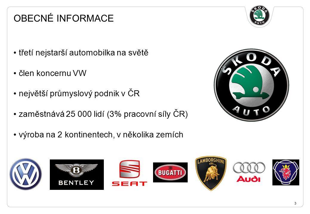 OBECNÉ INFORMACE třetí nejstarší automobilka na světě člen koncernu VW největší průmyslový podnik v ČR zaměstnává 25 000 lidí (3% pracovní síly ČR) výroba na 2 kontinentech, v několika zemích 3